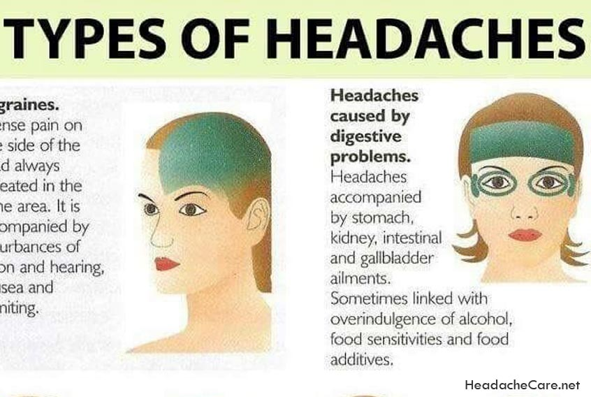 Migraine Symptoms And Causes Archives Page 5 Of 6 Headache Care Net