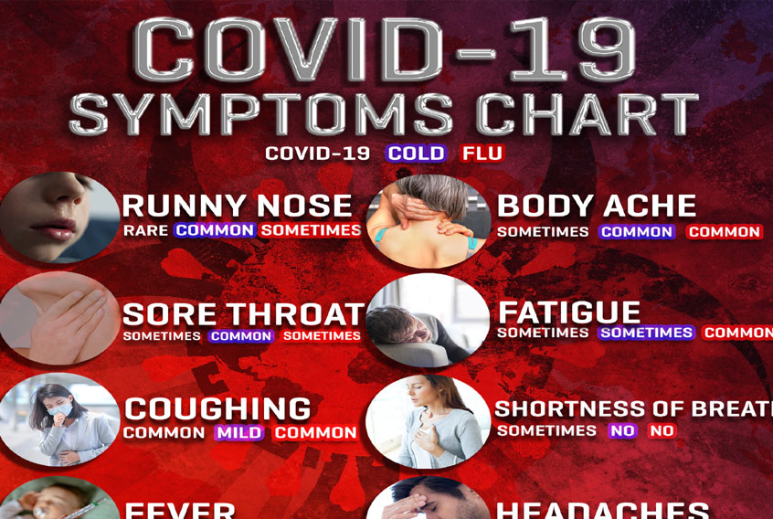 Do You Have COVID-19 or Just Spring Allergies?